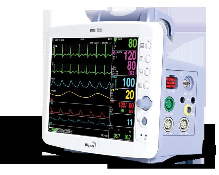 Amigo Medical Systems